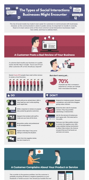 OU_MBA_Business_Social_interactions_Infographic1