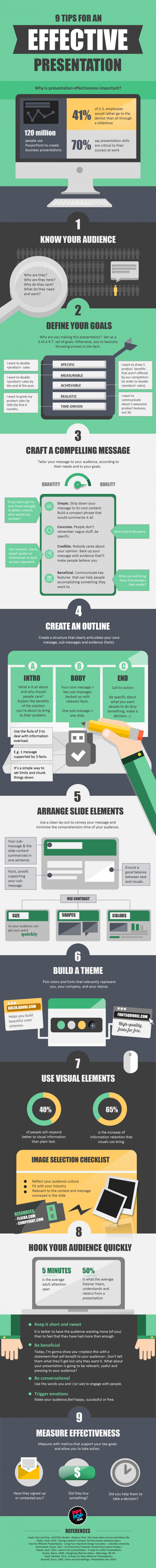 PPTPOP_Presentation_tips_infographic