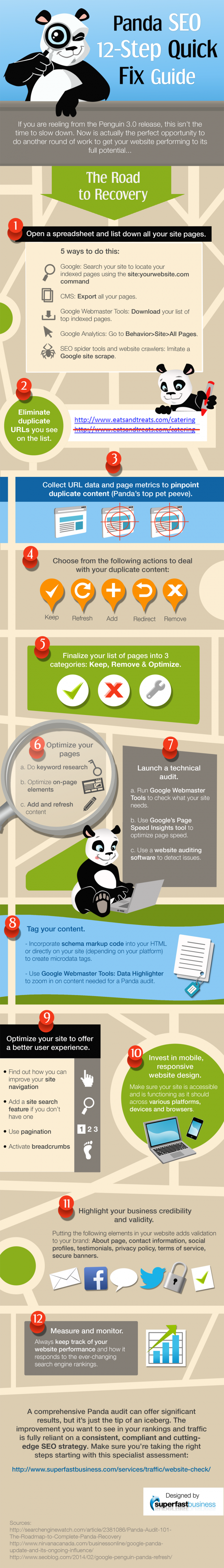 Panda-SEO-Quick-Fix-Guide