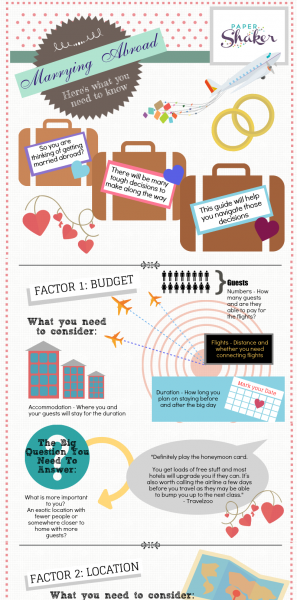 Paper-Shaker-Married-Abroad-Infographic1