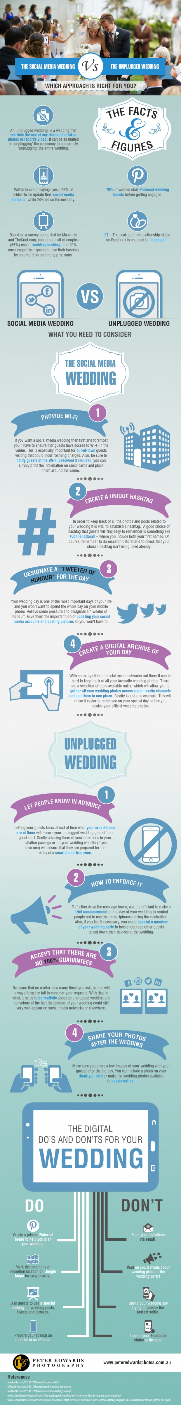 Peter-Edwards-IGSocial_Media_Vs_Unplugged_Weddings
