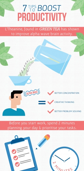 Productivity-Infographic