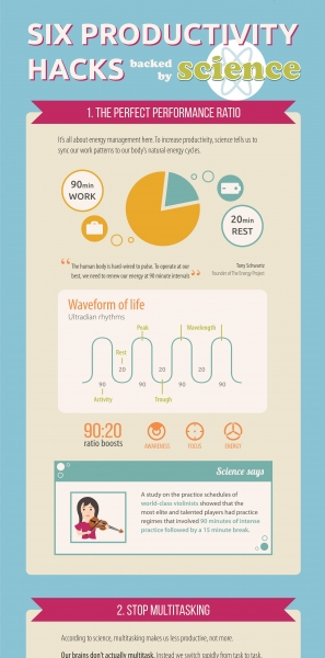 Productivity-Infographic-by-CourseFinder