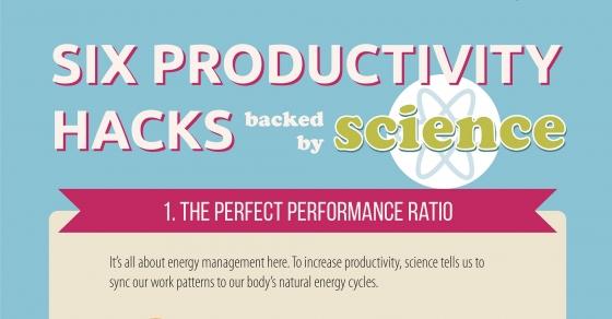 Six Productivity Hacks Backed by Science