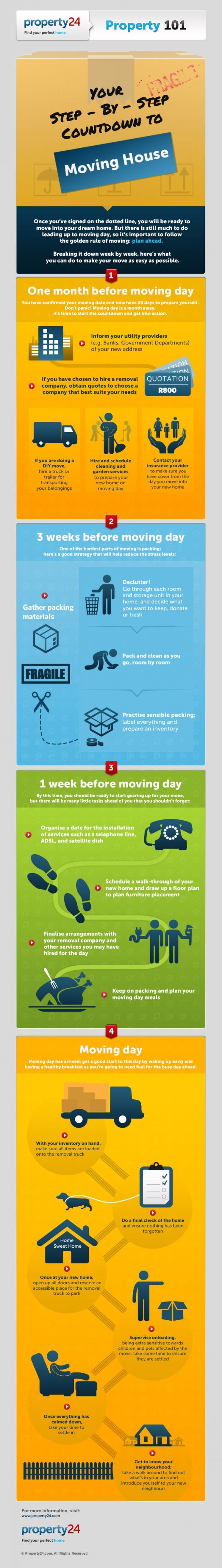 Moving home step by step [Infographic] - Nerdgraph Infographics