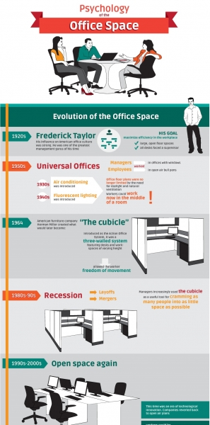 Psychology-Office-Space-USC-MAP