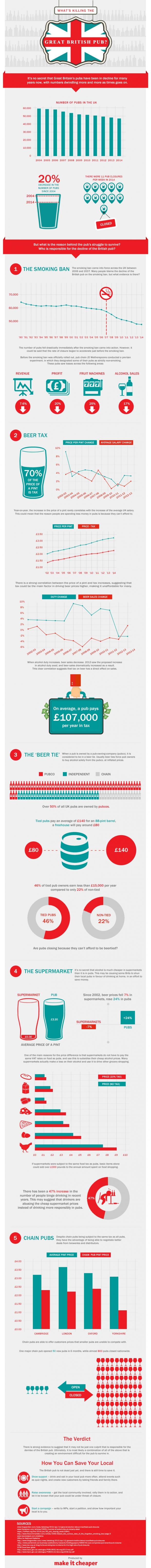 Pub-Infographic-MIC