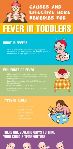 Soothe Your Baby's Fever Symptoms with Home Remedies | Top 10 Home ...
