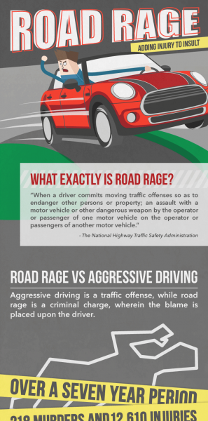 Road-Rage-1