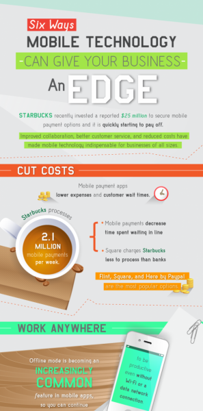 Six-Ways-Mobile-Technology-Can-Give-Your-Business-An-Edge-590x3954