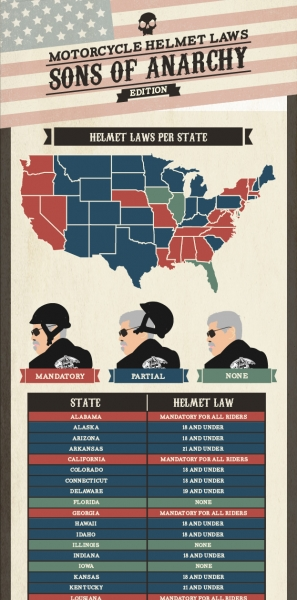 Sons_of_Anarchy_infographic-by-the-badass-helmet-store