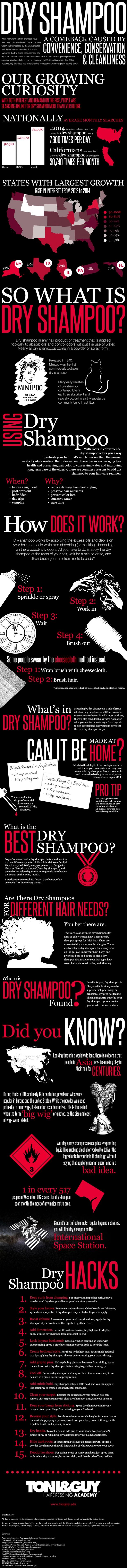 TONIGUY-Dry-Shampoo-Infographic