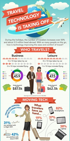 Tech-and-Travel-Infographic-900