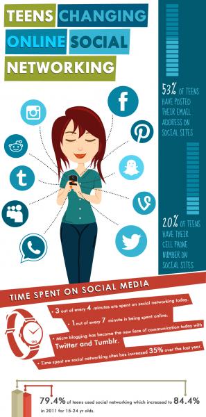 Teen online social network