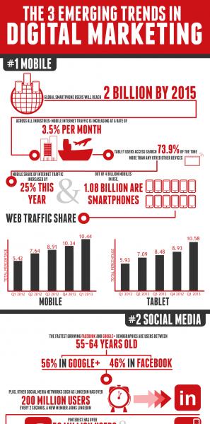 online marketing Archives - NerdGraph InfographicsNerdGraph ...