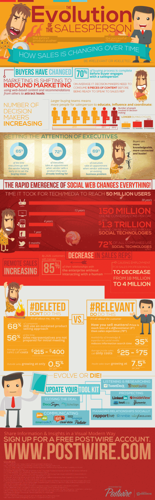 The-Evolution-Of-The-Salesperson-Infographic1