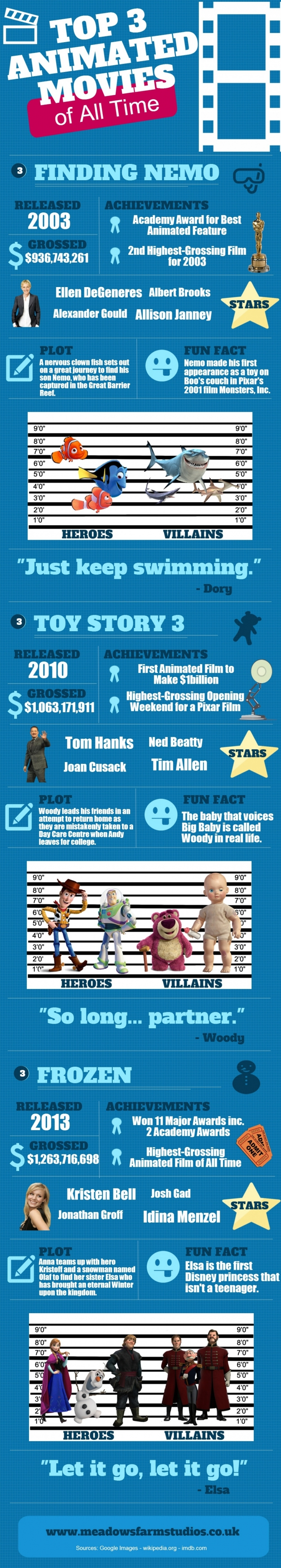 Top-3-Animated-Movies-of-All-Time