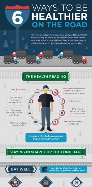 Truck-driver-health-resource-infographic