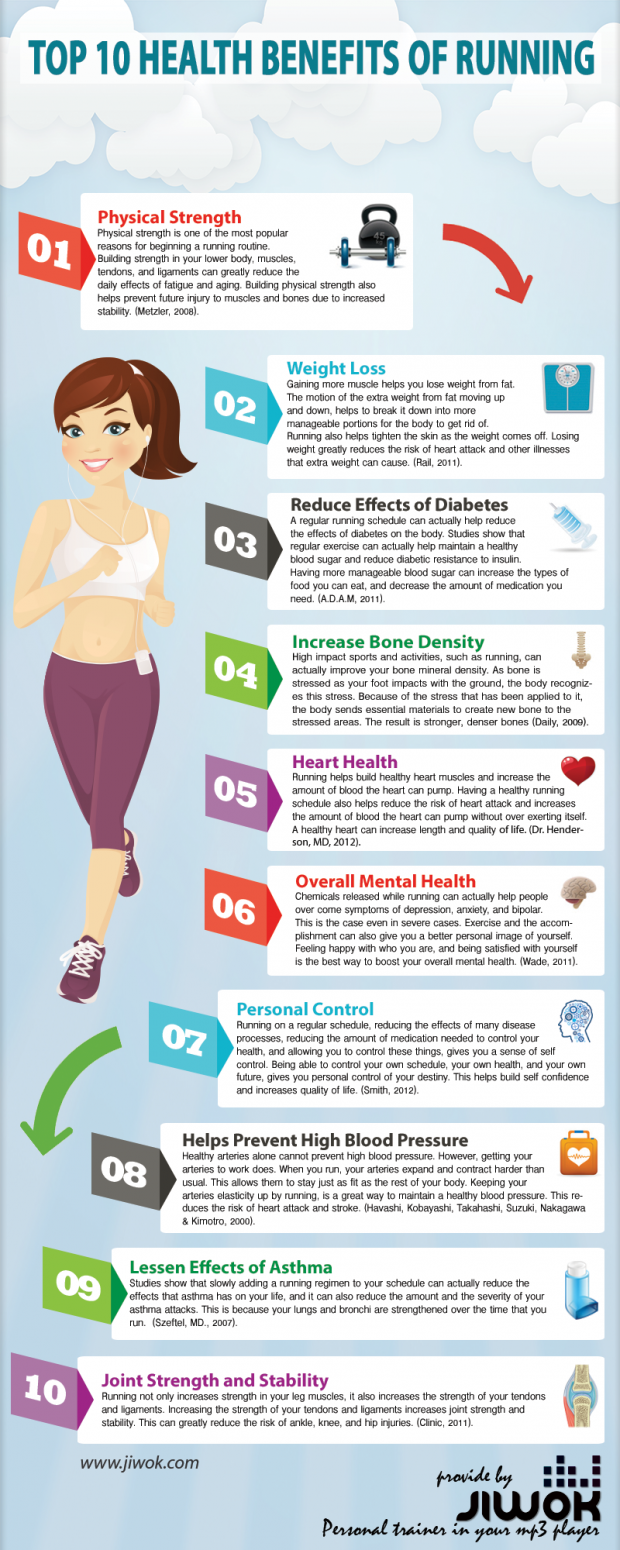 Health Benefits of Running infographic