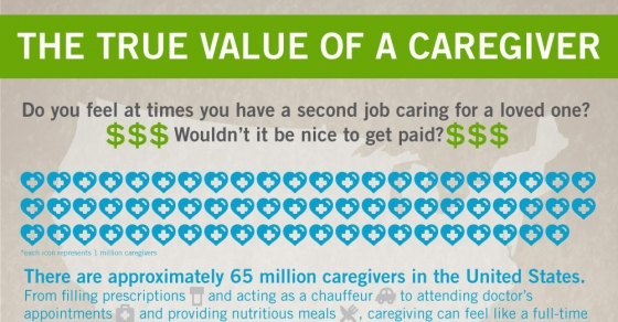 The True Value of a Caregiver - Nerdgraph InfographicsNerdGraph ...