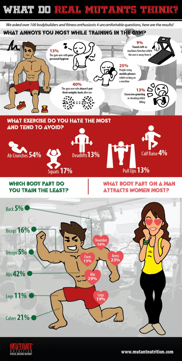 What-annoys-you-while-training-mutnatnutrition-infographic