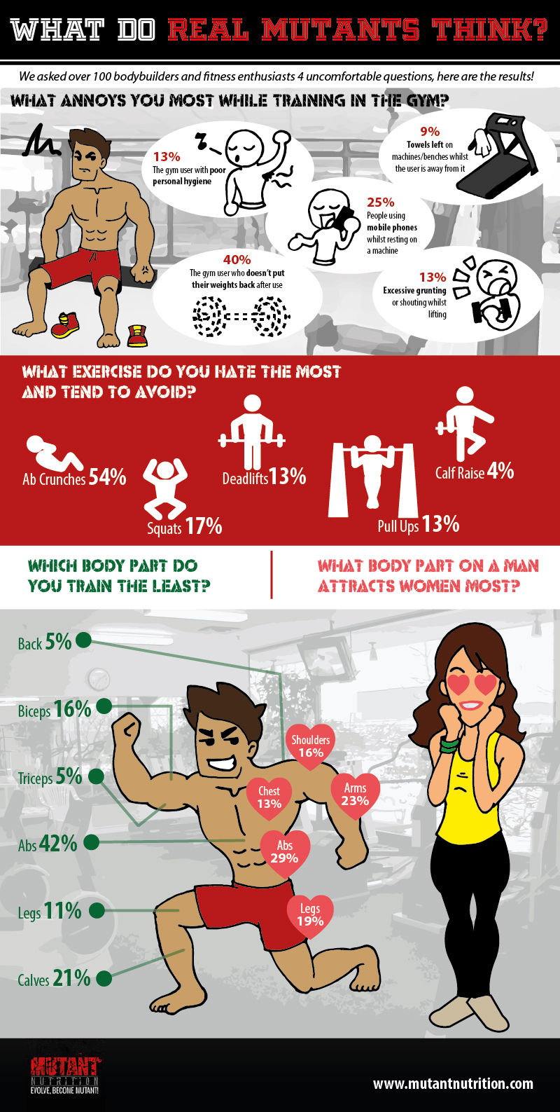 what do real mutants think infographicsnerdgraph what do real mutants think infographicsinfographics