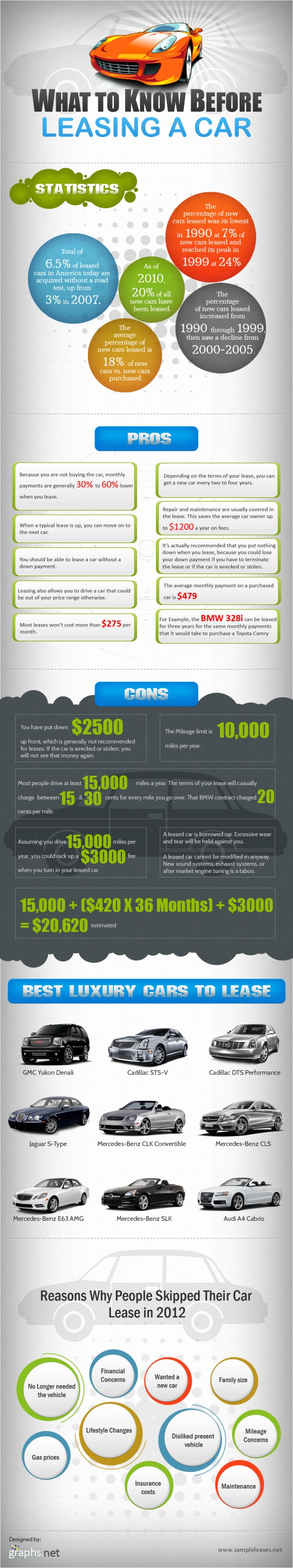 what to know before leasing a car nerdgraph infographics. Black Bedroom Furniture Sets. Home Design Ideas