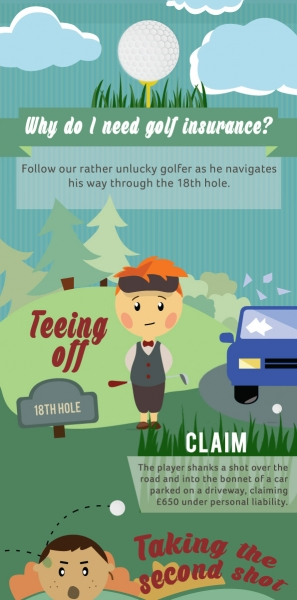 Why-do-I-need-golf-insurance-Infographic