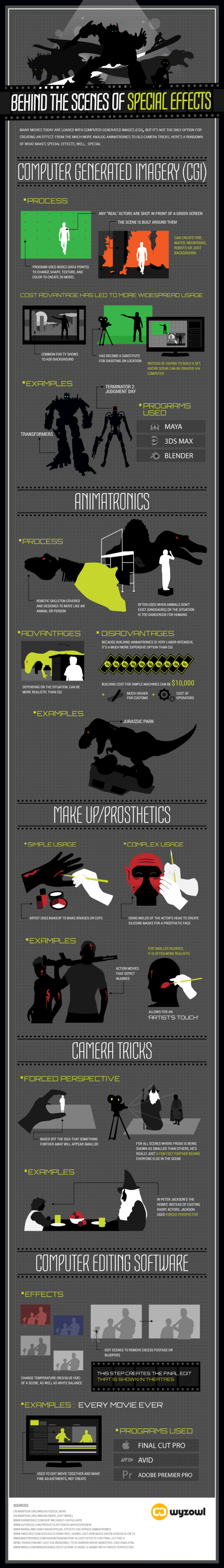 behind-the-scenes-of-special-effects-infographic
