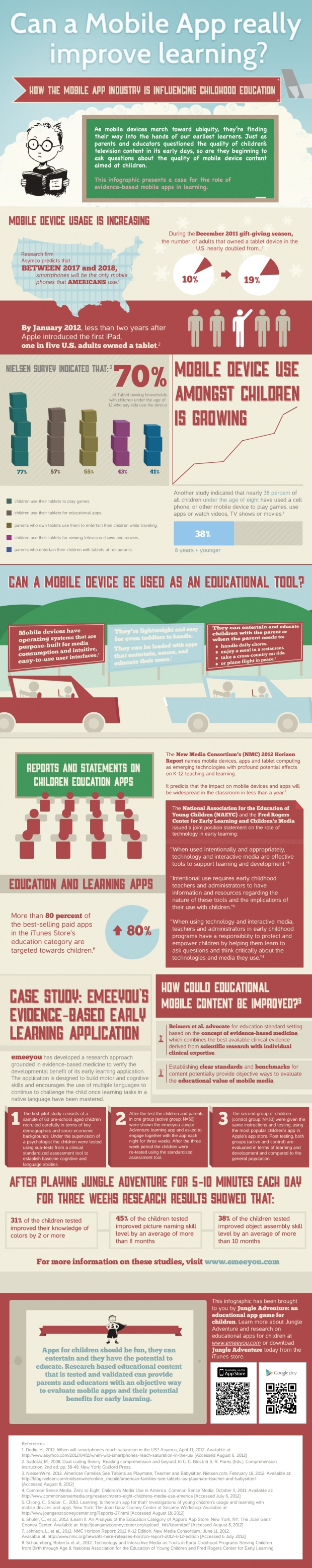 can-a-mobile-app-really-improve-learning