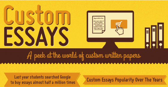 the world of custom essays infographics