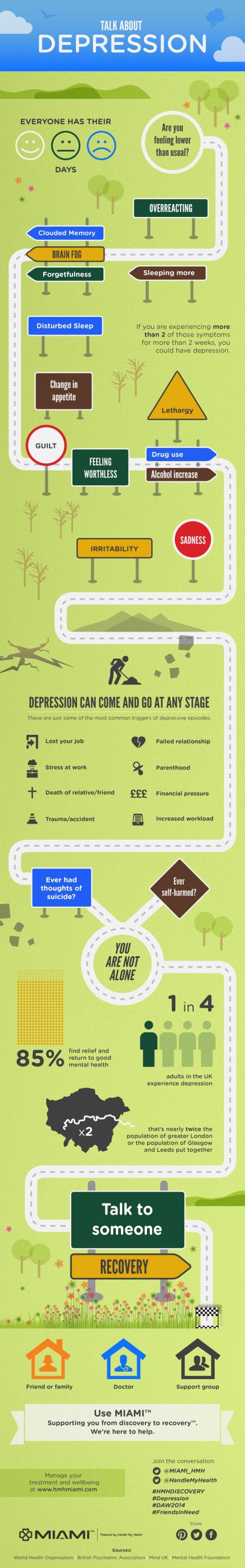 depression_infographics