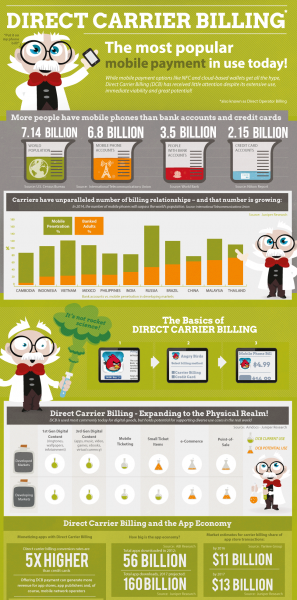 direct_carrier_billing_infographic