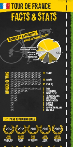 eureka-tour-de-france-infographic