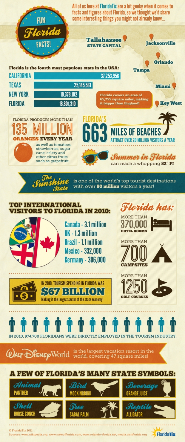 florida-facts-infographic