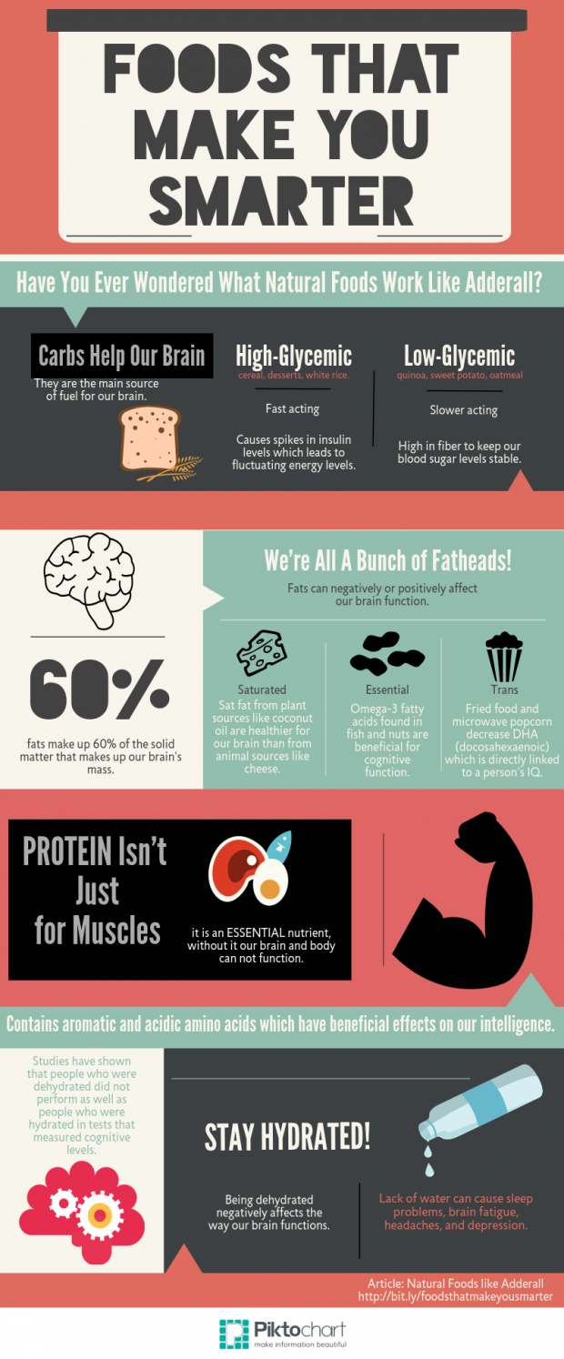 foods-that-make-you-smarter-INFOGRAPHIC