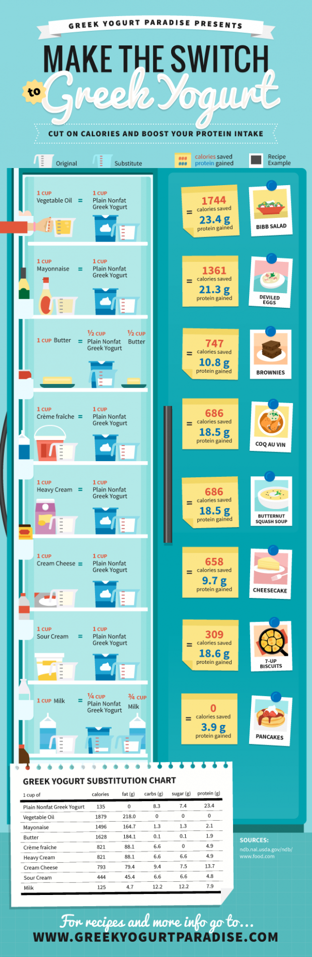greek-yogurt-substitute-diet-plan