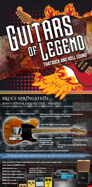 guitars-of-legend-infographic