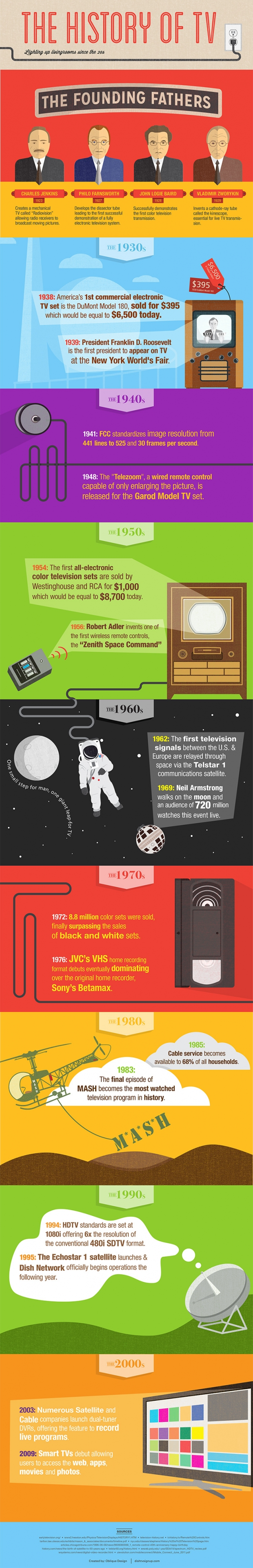 history-of-tv-infographic