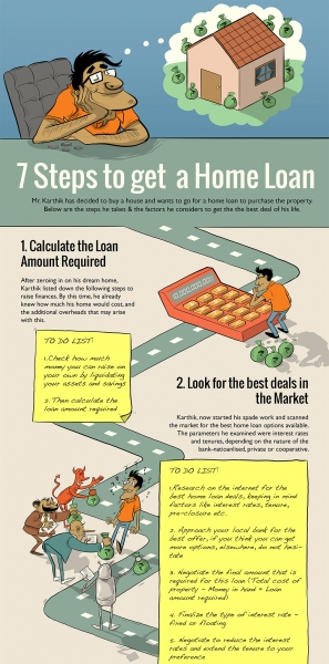 home-loan-infographic-vakil-housing-1