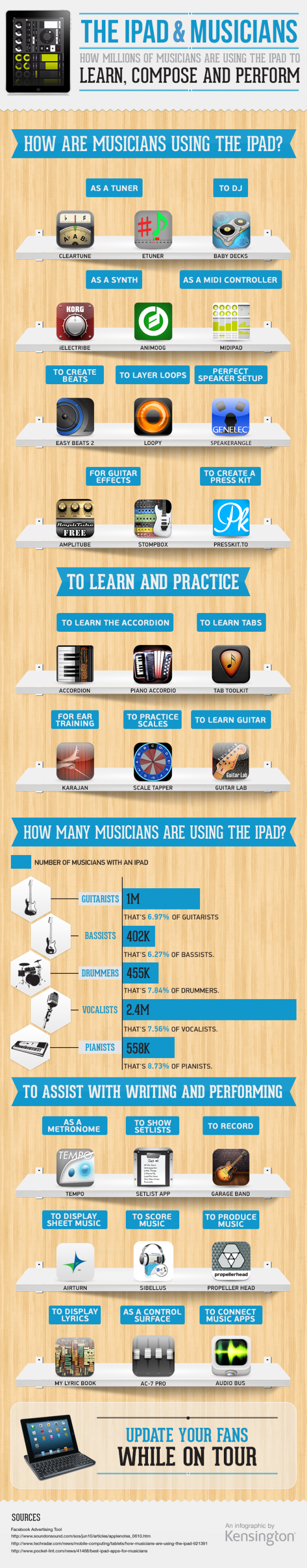 iPad-for-Musicians-Infographic
