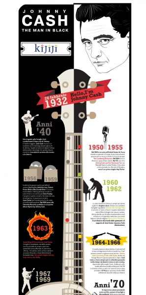 infografica_johnny_cash_def