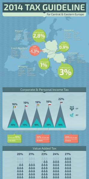 infografika-ikony