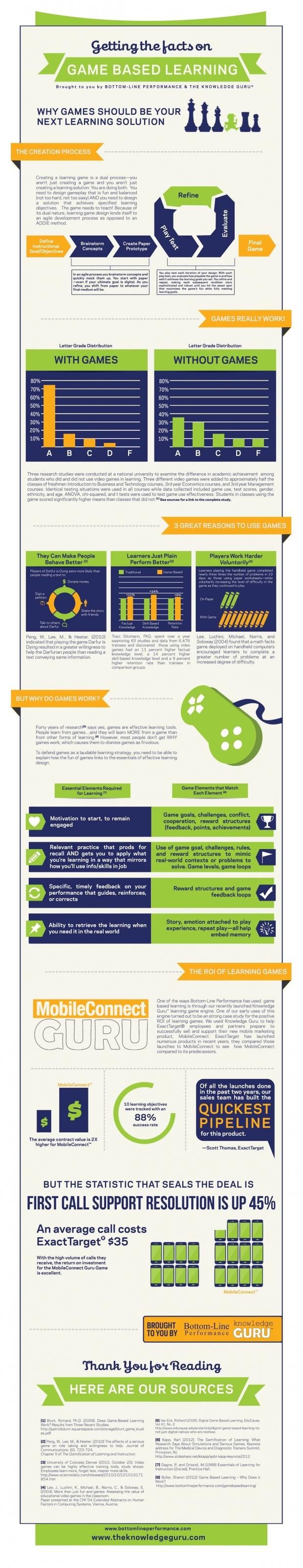 infographic-alt-color-2