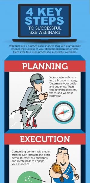 infographic-b2b-webinars-page-001