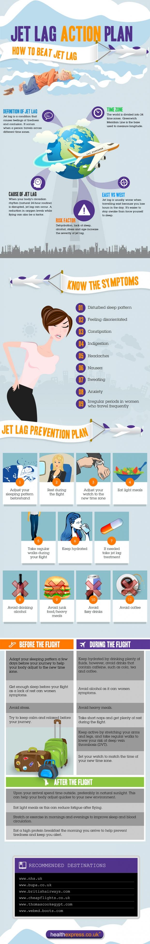 infographic-jetlag