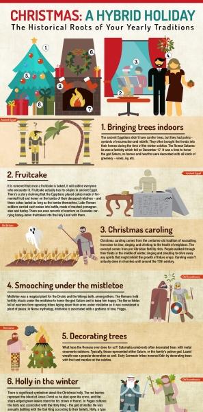 infographic_christmas-02