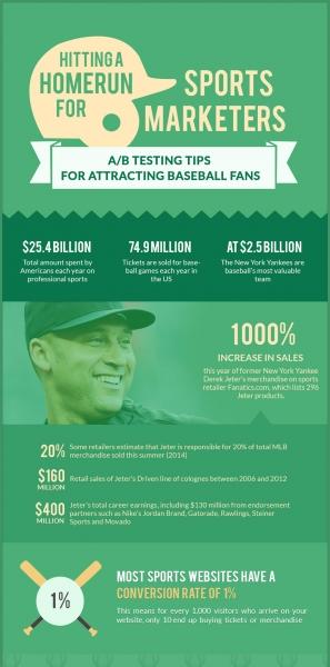 infographic_vwo
