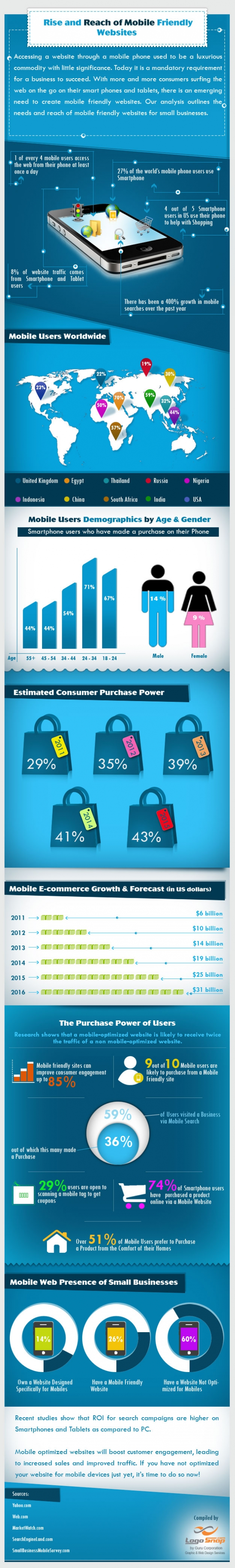 mobile-friendly-websites-infographic