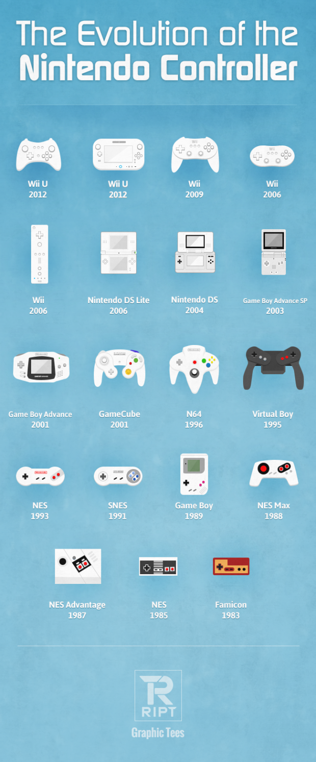 nintendo-controllers
